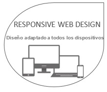responsive_mundocompresor_industria